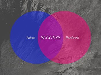 The Measurement of Success | Softway | Digital Transformation